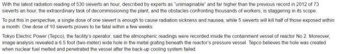 fukushima-nightmare-is-far-from-over-radiation-levels-have-just-hit-a-record-high